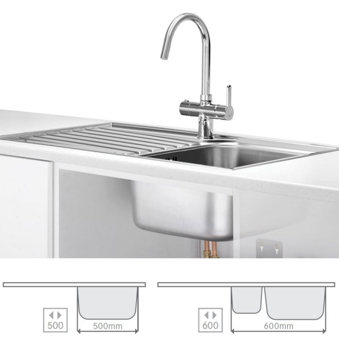 Small Kitchen Sink Cabinet: Sink Options