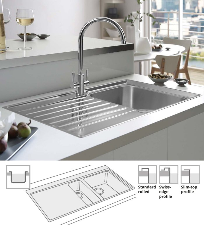 Best Kitchen Sink: Find The Best Kitchen Sink For Your Kitchen
